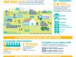Combien emploi transition ecologique