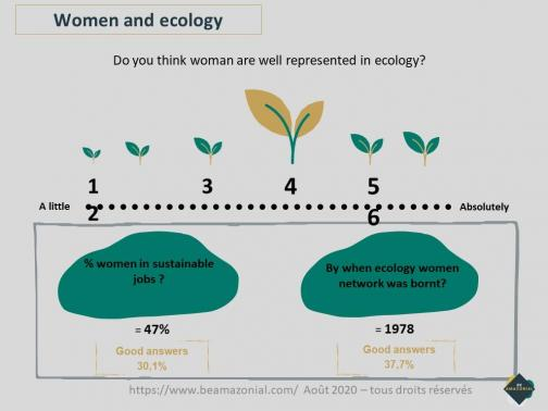 Women and ecology